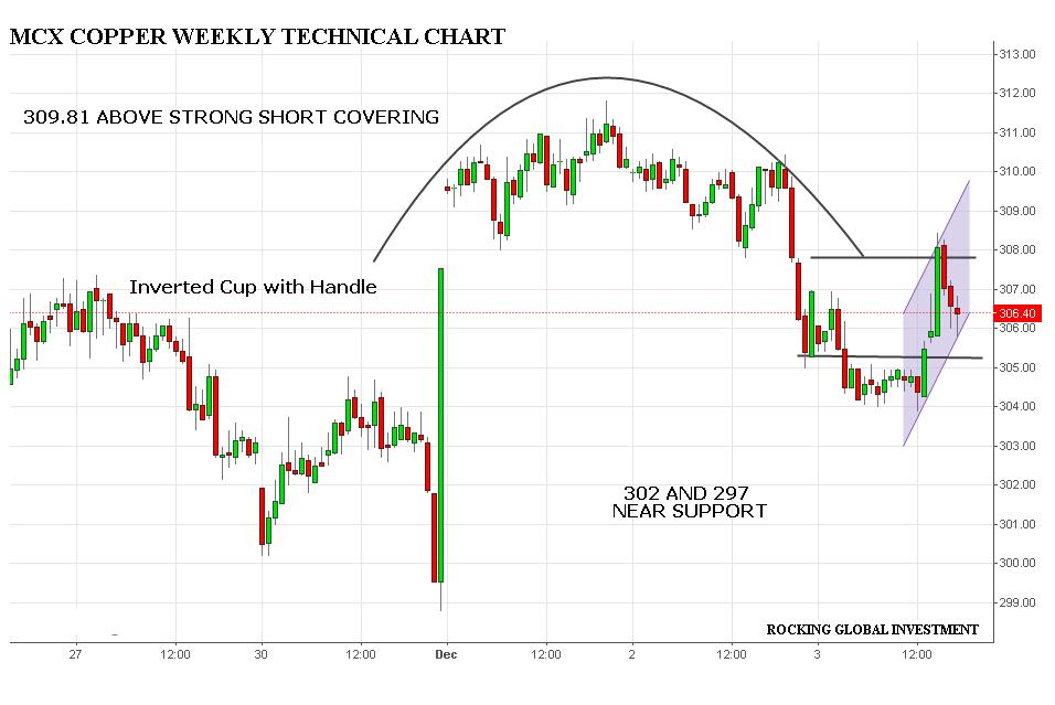 Forex cup and handle pattern - derritynab's diary