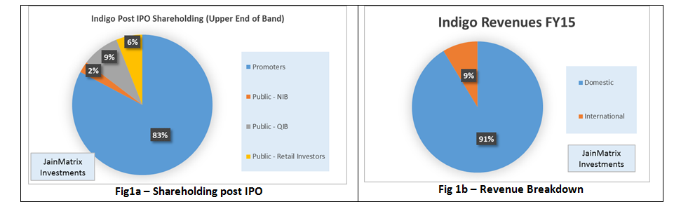 ipo promoters role