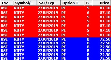 Nifty Trade In 11800 Put Option