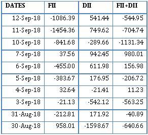 Cash Market Data