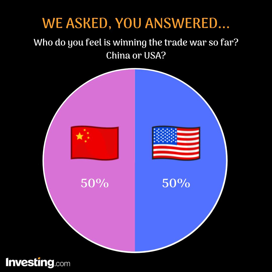 trade war chart